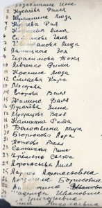 List of Students1952