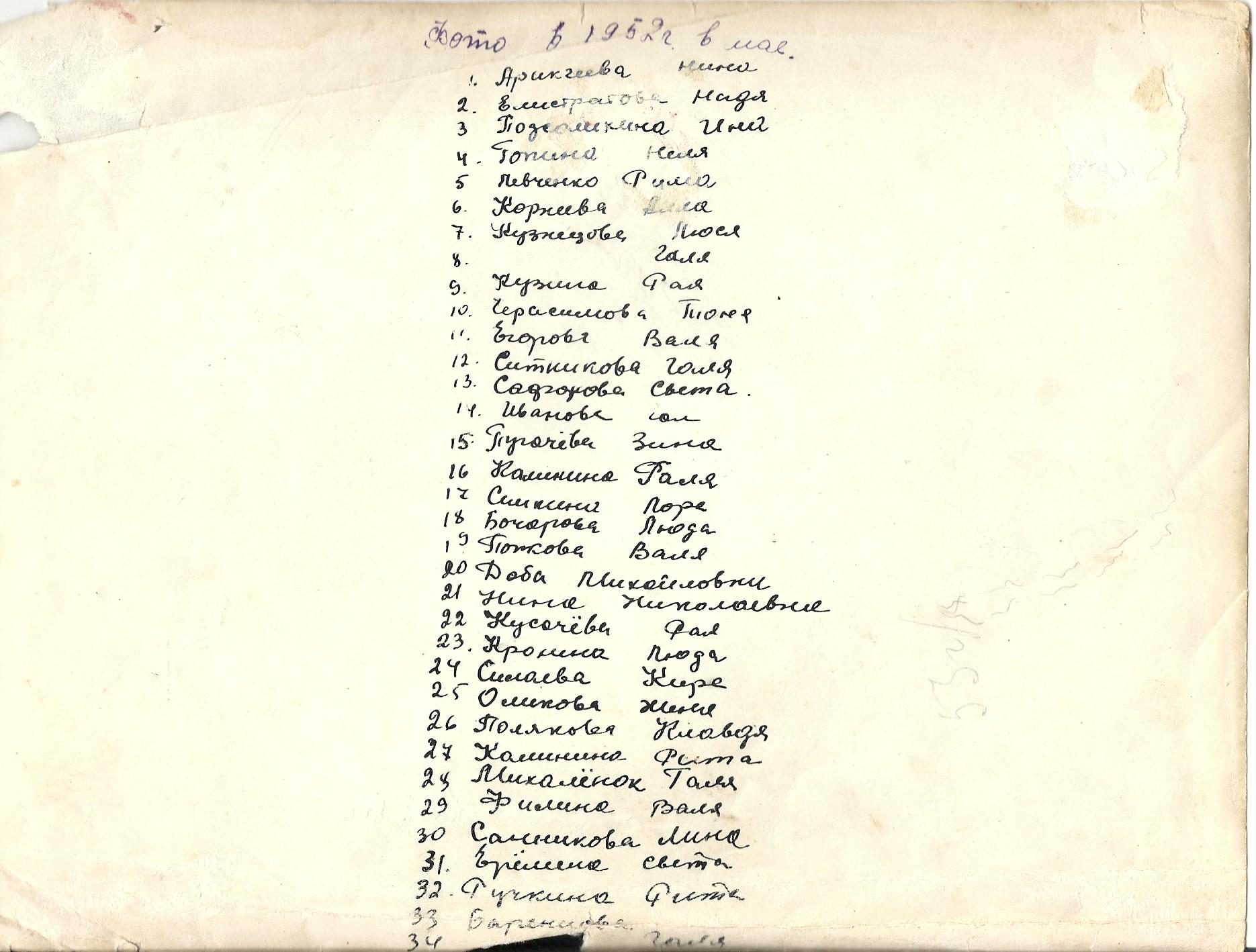 myclass1952
